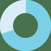 lunoa-case-study-graphic