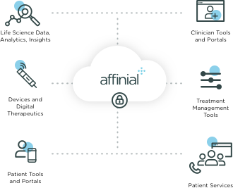 Affinial collecting patient data and connecting digital health solutions