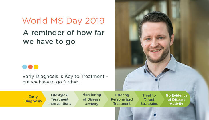Multiple Sclerosis Day: a reminder of how far we have to go